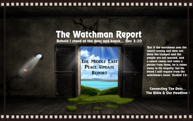 Watchman2Use